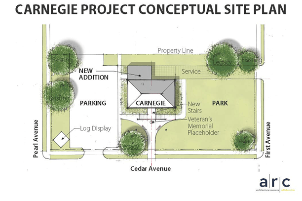 Carnegie Project Conceptual Site Plan